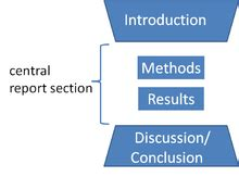 Qualitative Research: A Grounded Theory Example and